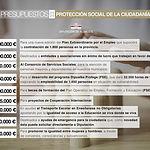 Presupuestos 2020- Protección social de la ciudadanía.