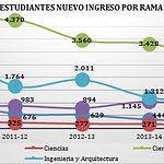 Gráfico 2 - Artículo de opinión de Ángel Tejada  01-11-15