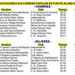 Clasificaciones XVIII Carreras Populares de  Fuente Álamo 2018.