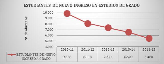 Gráfico 1 - Artículo opinión de Ángel Tejada - 01-11-15