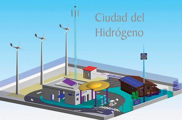 Infografía realizada de la Ciudad del Hidrógeno que está construyendo AJUSA.